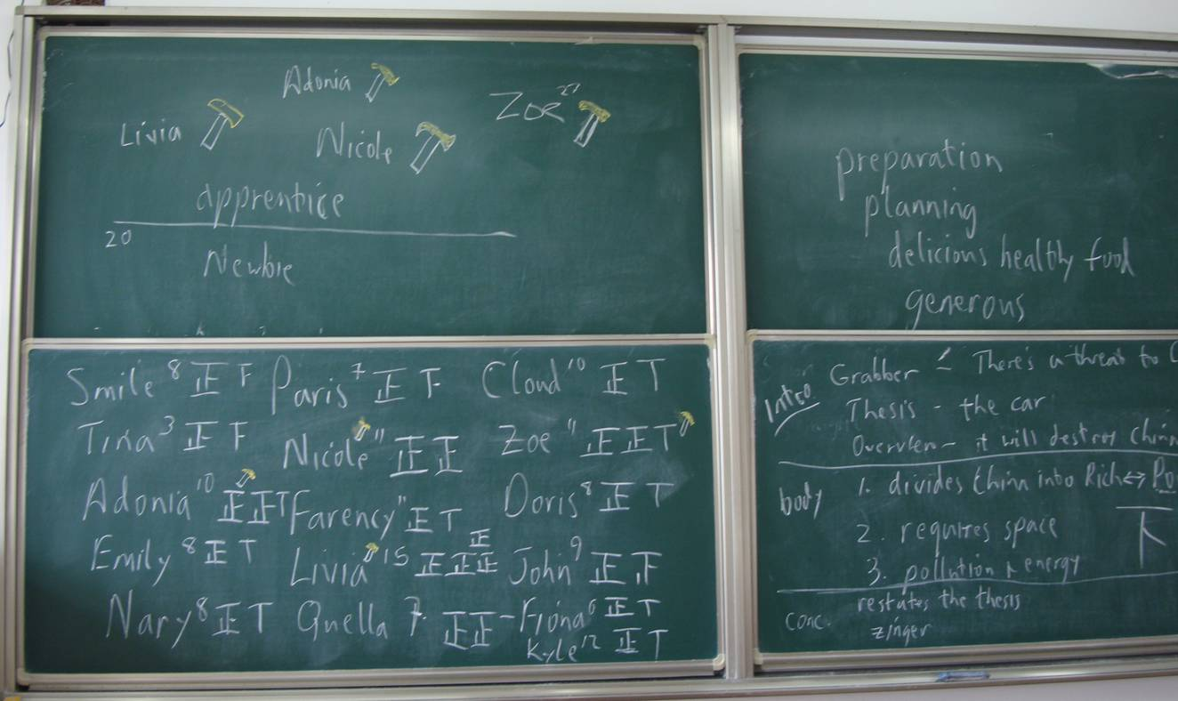 Picture: Bhe blackboard showing my system for awarding points.  North American College of Jiangnan University, Wuxi, China