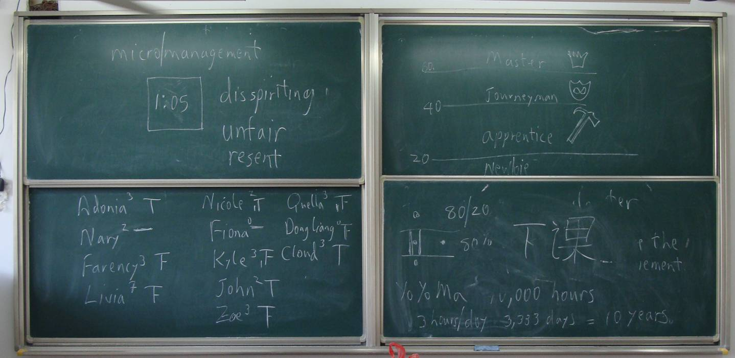 Picture:  My gameified blackboard in my oral presentation class.  Jiangnan University, Wuxi, China