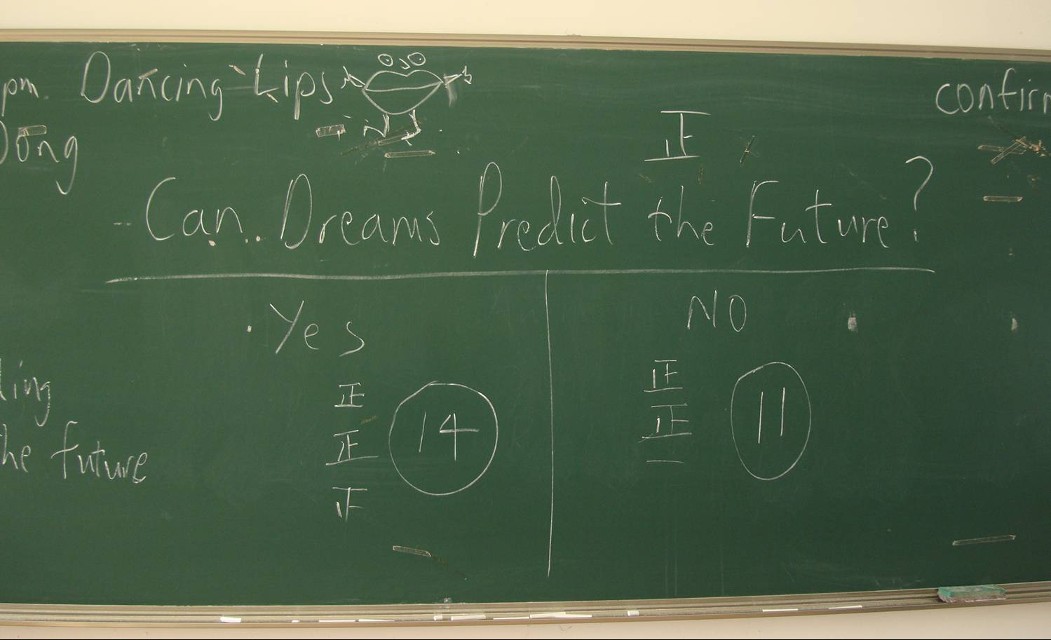 Picture:  Class poll on whether dreams can foretell the future.  Jiangnan University, Wuxi, China