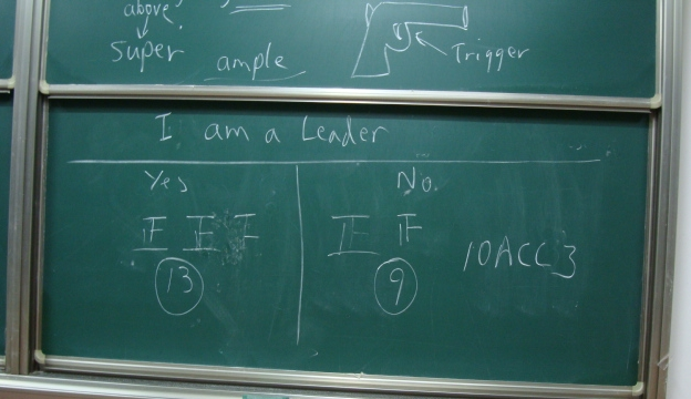 Picture: I asked my students whether they are, or want to be, a leader.  Jiangnan University, Wuxi, China